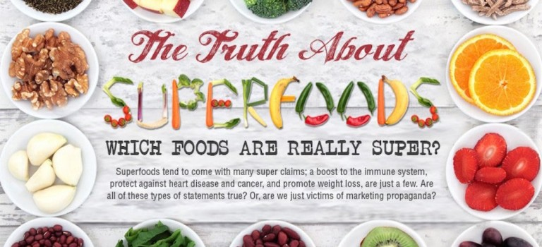 Intro to Superfoods